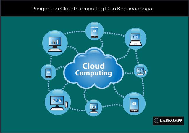 Pengertian Cloud Computing Dan Kegunaannya