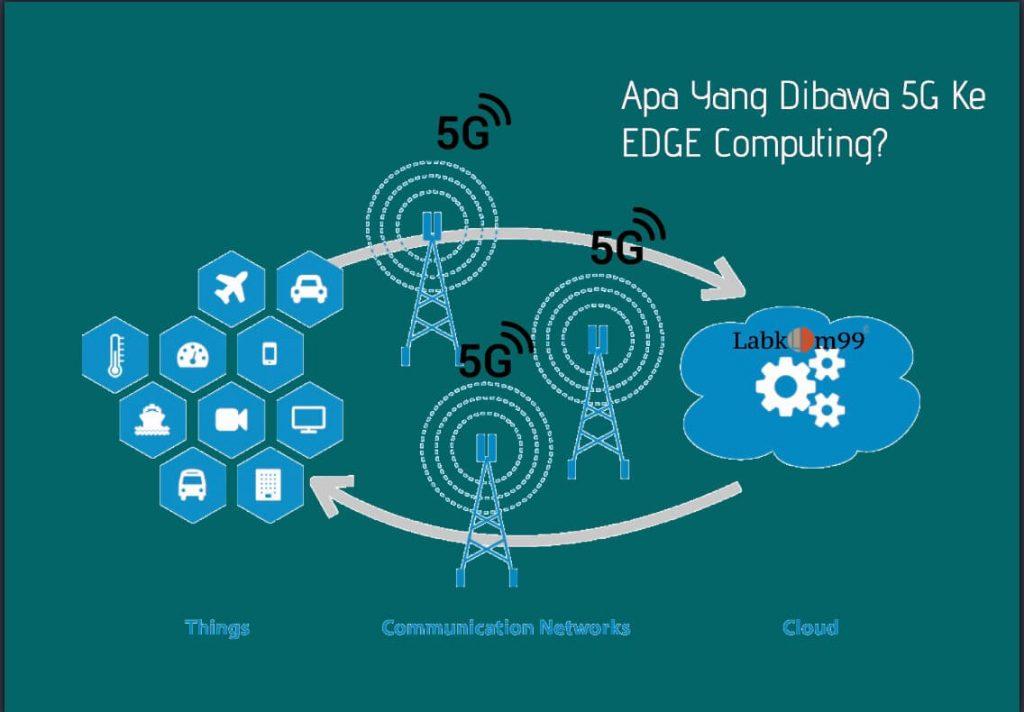 Apa Yang Dibawa 5G Ke EDGE Computing?