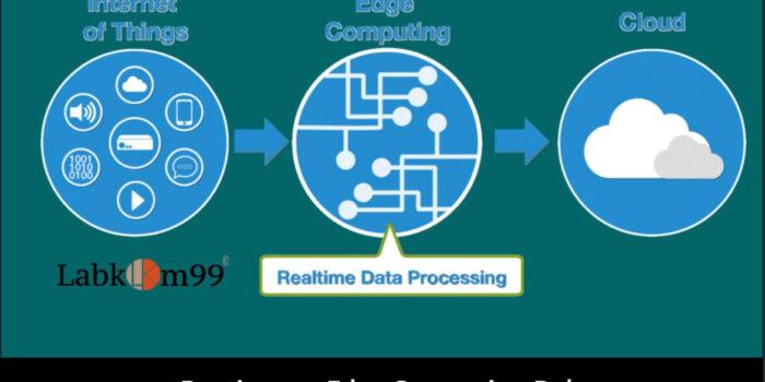Pentingnya Edge Computing Dalam Perkembangan Teknologi Informasi