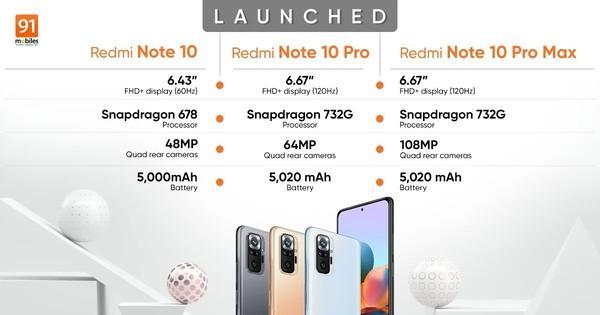 Seri Redmi Note 10 : Review Model Dan Spesifikasi