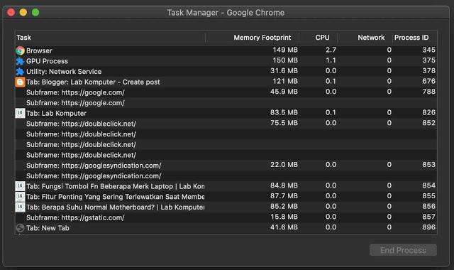 The Great Suspender Extensi Untuk Mengurangi Penggunaan Ram Google Chrome