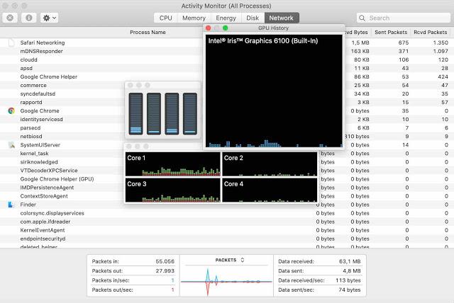 Cara Menampilkan Grafik Monitor CPU Di MacBook