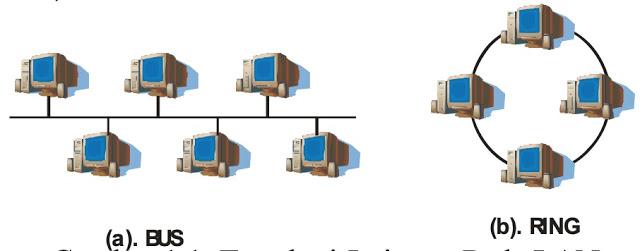 Kenapa Jaringan Komputer Diperlukan