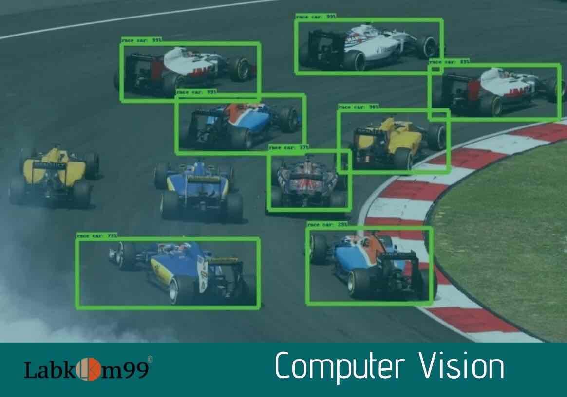 Hubungan Computer Vision Dan Image Processing
